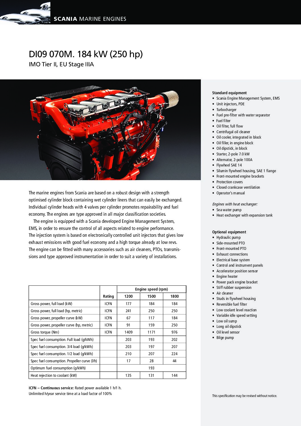 Scania datablad