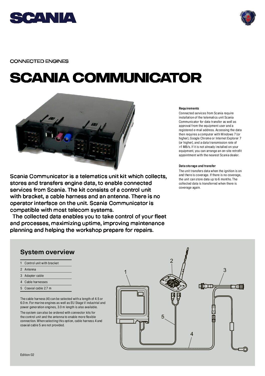 Motorovervågning - Connected Service - datablad