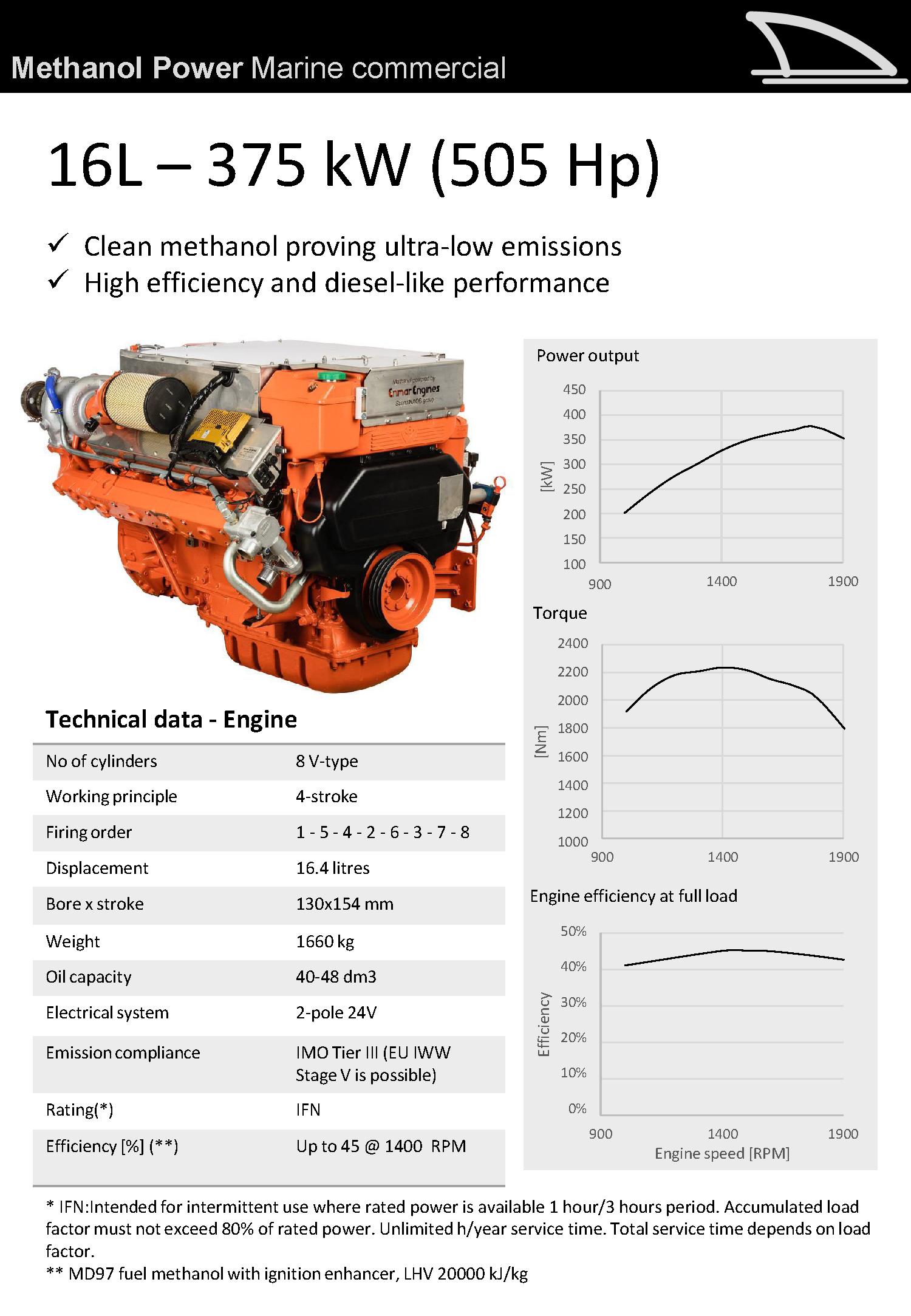 Metanol 16L - 375 kW (505 Hp)