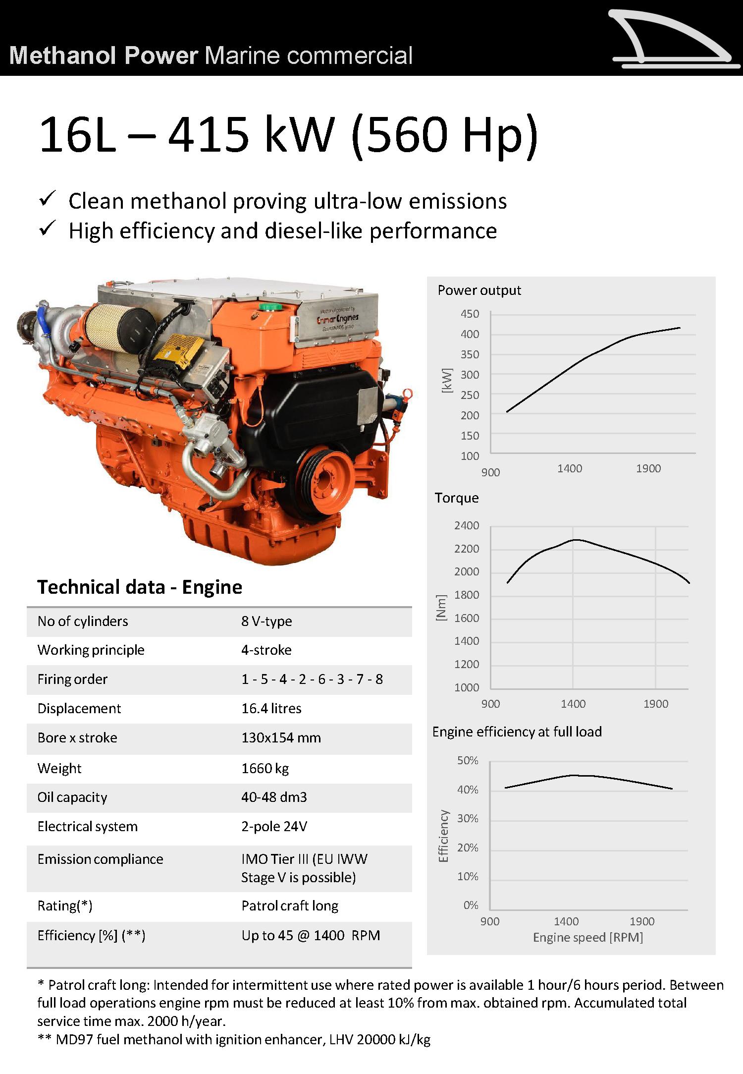 Metanol 16L - 415 kW (560 Hp)